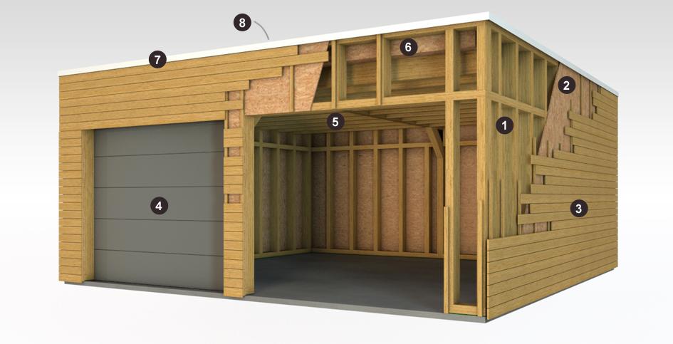 Plan construction garage ossature bois l 39 impression 3d for Construction garage bois